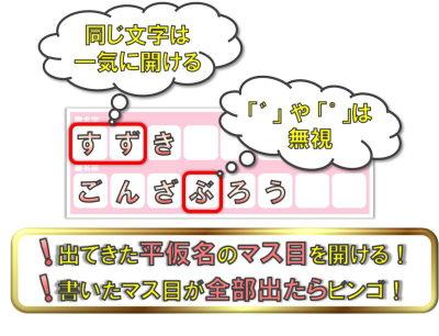 名前ビンゴのビンゴになる条件説明画像